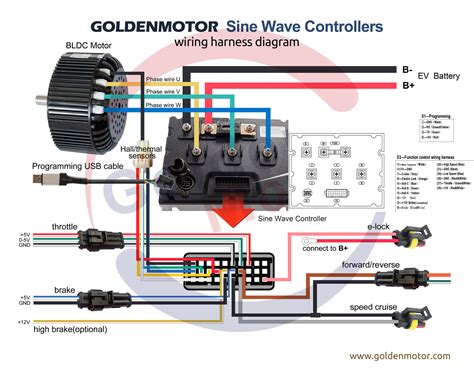 brushless motor controller wiring diagram brushless motors bldc motor sensorless motor motor controllers foc controller field