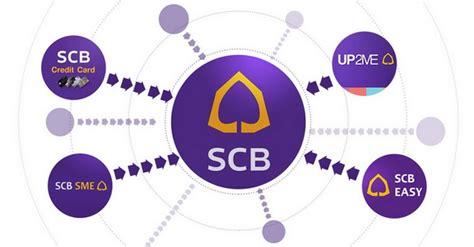 ก้าวครั้งสำคัญ SCB ผนึกกำลังรวม Facebook Page เป็นหนึ่ง ...