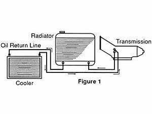 Transmssion Lines And Cooler Installation