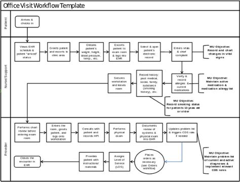 workflow diagram templates sample  format