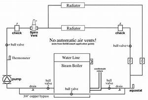 Problems With Hot Water Loop On Steam Boiler