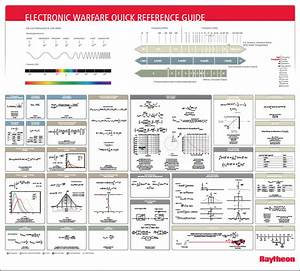 Raytheon On Twitter   U0026quot Download A Free Copy Of Our