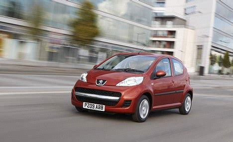 Top five cheapest cars for young drivers to insure¿and the
