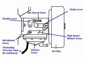 Vire 7 Carburettor