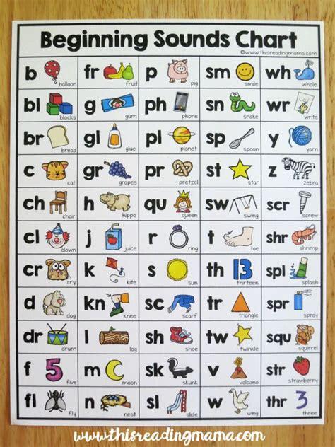beginning sounds chart english phonics phonics lessons