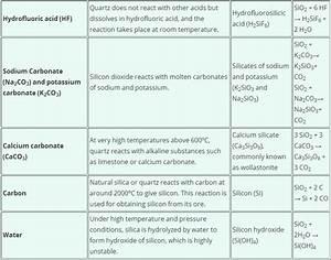 Industrial Grade Silicon Dioxide Classification Fumed ...