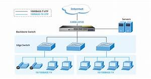 Best Method To Connect Multiple Ethernet Switch