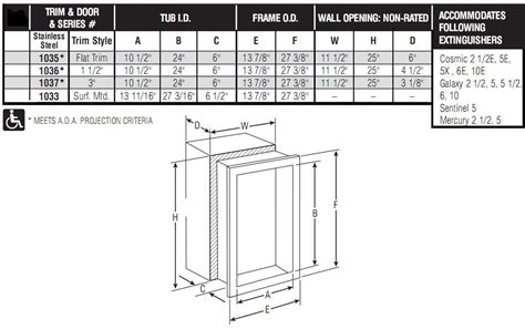 Recessed Extinguisher Cabinet Mounting Height by Recessed Extinguisher Cabinets Dimensions Cabinets