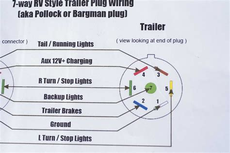 Dodge Trailer Wiring Diagram Pin Free