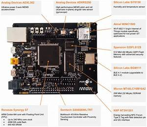 Aris Iot Board Reference Design
