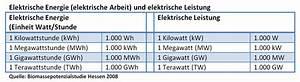 Elektrische Arbeit Berechnen : energieeinheiten und begriffe energieportal mittelhessen ~ Themetempest.com Abrechnung