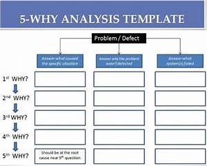 Incident Investigation Root Cause Analysis Template