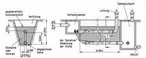 Rigole Selber Bauen : der bodenfilter die fast wartungslose kleinkl ranlage ~ Lizthompson.info Haus und Dekorationen