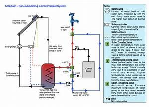 Boiler Installation  Combi Boiler Installation Diagram