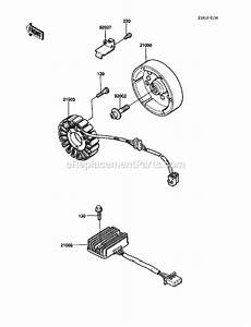 Kawasaki En450-a2 Parts List And Diagram