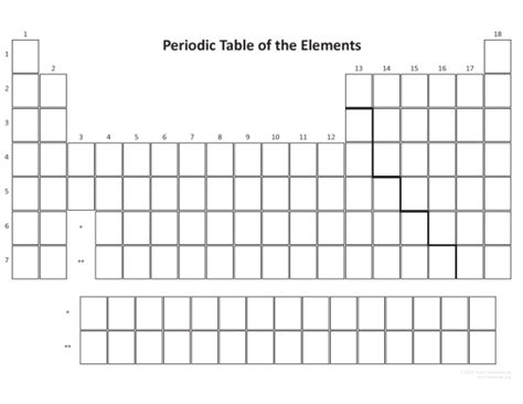 Blank Printable Periodic Table Of Elements With Names