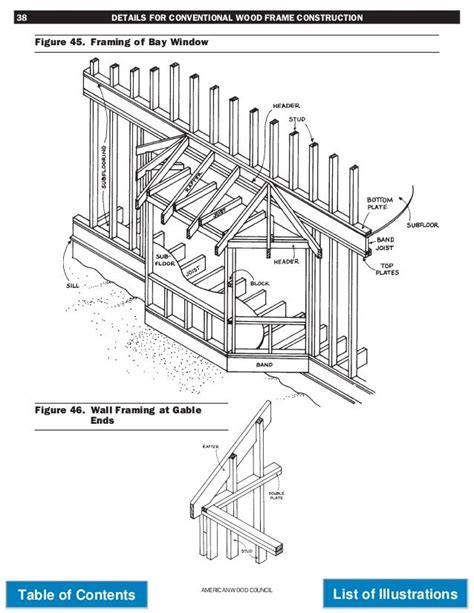 pitched roof  bay window images  pinterest