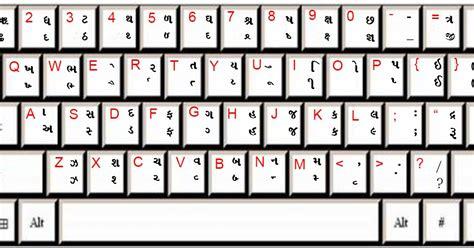 anudips gujarati typing