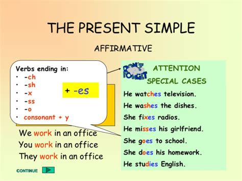 Simple Present Tense Spelling Rules  Sweet Level 1 Writing