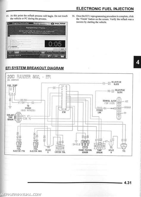 Polaris Ranger Crew Service Manual
