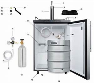 How To Set Up A Kegerator  A Step