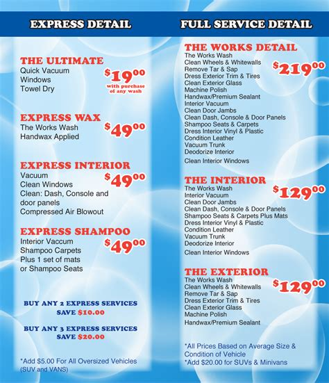 Service Prices by Detail Sandwich Car Wash