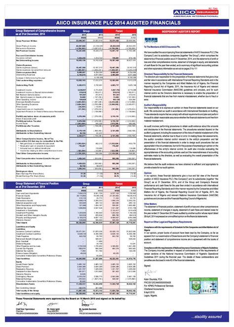 Aiico insurance plc (known as: Aiico Insurance Plc (AIICO.ng) 2014 Abridged Report - AfricanFinancials