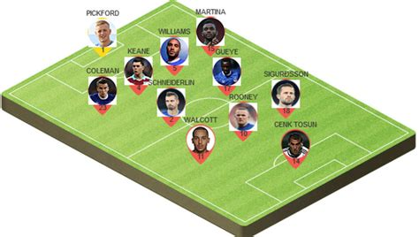 Picking the Best Potential Everton Starting Lineup to Face ...