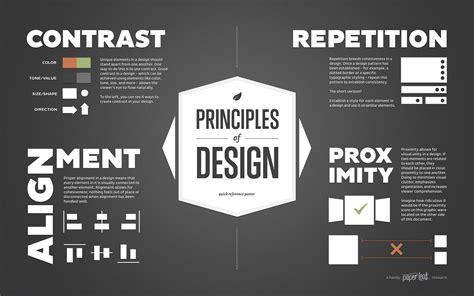 good design basic elements  principles