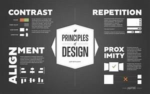 Principles of Design Poster | An Infographic by Paper Leaf ...
