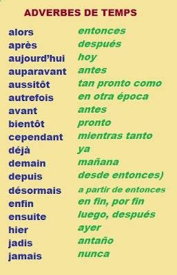 adv de temps | Basic french words, Learn french, Learning ...