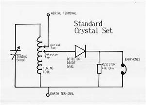 questions about modelling a typical crystal radio and With nostalgic crystal radio circuit