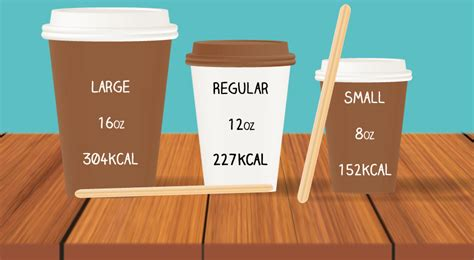 Free calorie chart uk © freecaloriechart.uk. How many calories in a cup of instant coffee, MISHKANET.COM