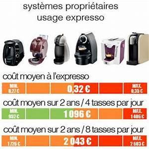 Meilleur Machine A Café Dosette : machine a cafe comparatif ~ Melissatoandfro.com Idées de Décoration