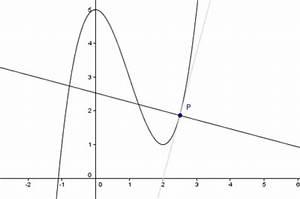 Tangente Berechnen : normalengleichung ~ Themetempest.com Abrechnung