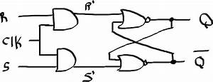 digital logic given a gated sr latch how do i make it a With the gated sr latch multivibrators electronics textbook