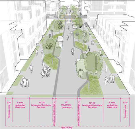 curbless deviations seattle streets illustrated