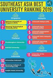 Are Higher Education Rankings Telling The Truth