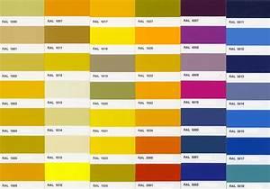 Wandfarben Mischen Tabelle : ral farben tabelle mit wandfarben tabelle ipdd obere ral ~ Watch28wear.com Haus und Dekorationen
