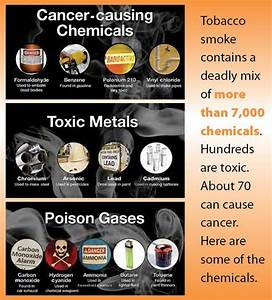 Tobacco smoke contains a deadly mix of more than 7,000 ...