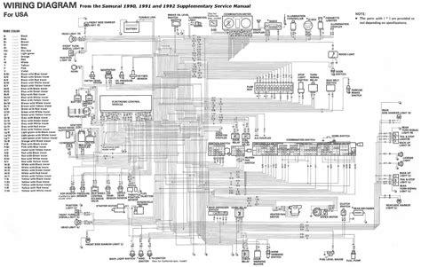 Suzuki Samurai Complete Electrical Wiring