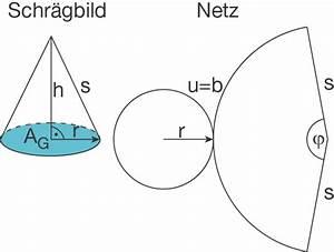 Netz Id Berechnen : kegel geometrie im raum mathe digitales schulbuch spickzettel ~ Themetempest.com Abrechnung