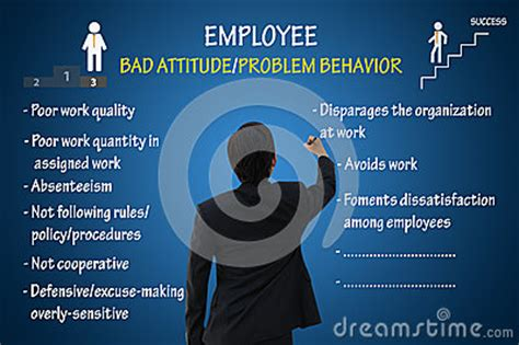 employee bad attitude  problem behavior stock