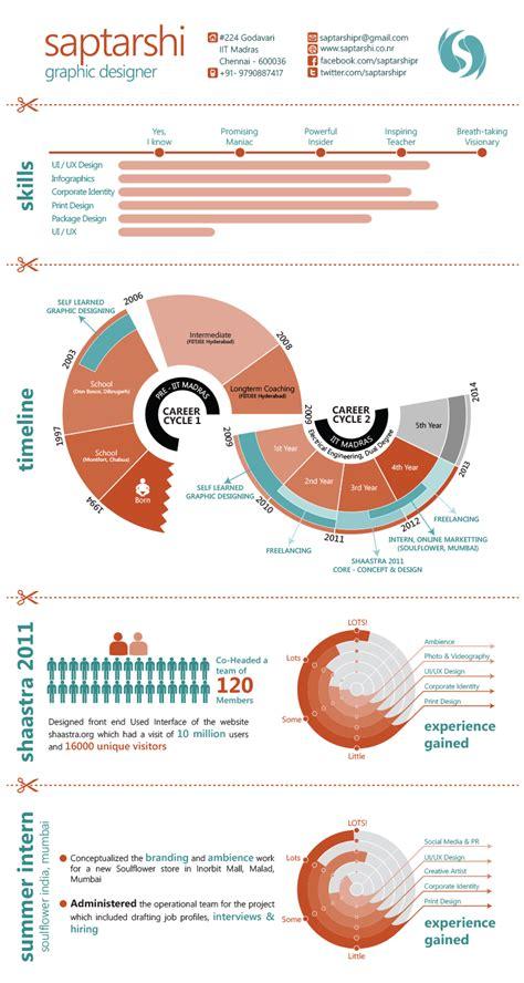 saptarshi s world my infographic resume