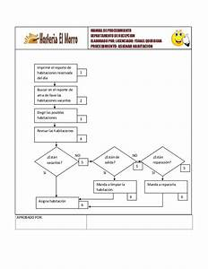 Ejemplo De Manual De Procedimientos Con Diagrama De Flujo