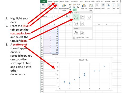 correlation excel graph data calculate sample using deviation standard chart formula curve scatterplot template graphing research creating measure calculator 2007
