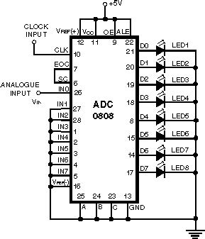 Simple Analog Digital Converter Diagram For Reference