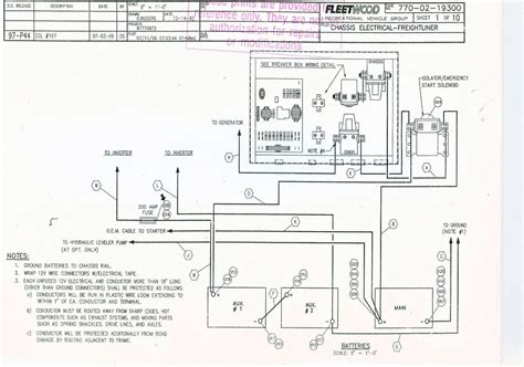 1999 fleetwood bounder wiring diagram wiring diagram and schematic