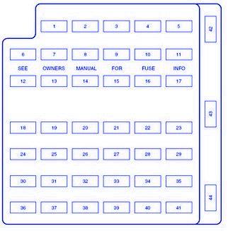Ford Mustang Main Engine Fuse Box Block Circuit