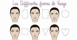 Forme Visage Homme : les diff rentes formes de visage blog de mesactus ~ Melissatoandfro.com Idées de Décoration
